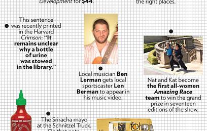 Ben Lerman in the Approval Matrix
