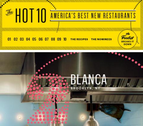Price checking Bon Appetite's best new BK restaurants