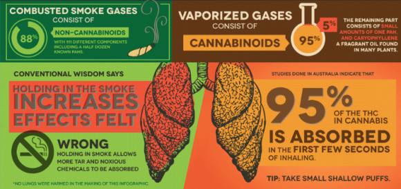 A handy chart, see the rest of it here. Via SmokersClub.