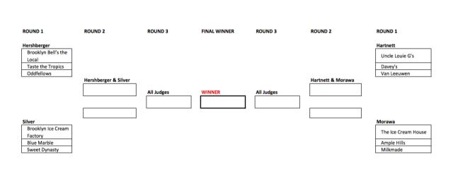 The bracket: round 1.